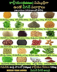 Men Health Tips, Good Health Tips, Health And Beauty Tips, Foods With Calcium, Calcium Food, Ayurveda Books, Fat Burning Diet, Health Diet, Health Remedies