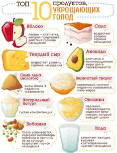 ТОП-10 продуктов, которые утоляют голод