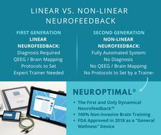 There are two generations of neurofeedback. Out of the first we got protocol-based where you are using an initial brain map and comparing it to the client's brain and then using entrain and migrate techniques to create state change. And out of the second generation came Dynamical® NeurOptimal® neurofeedback. Continue reading to learn the difference. Brain Mapping, Do Homework, Brain Training, Regular Exercise, Energy Level, Negative Thoughts, Training Programs, Software Development, Stress Relief