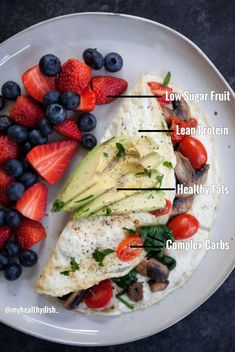 My Spinach Mushroom Egg White Omelette is a low-carb, lean protein vegetarian breakfast where all the foods work together to help you start your day on the right track. It's healthy, and gluten free Healthy Low Carb Recipes, Healthy Dishes, Healthy Breakfast Recipes, Vegetarian Recipes, Healthy Eating, Healthy Fats, Vegetarian Sandwiches, Going Vegetarian, Vegetarian Dinners