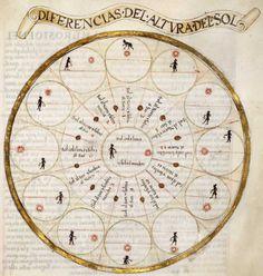 Suma de Cosmographia fecha por el maestro Pedro de Medina.