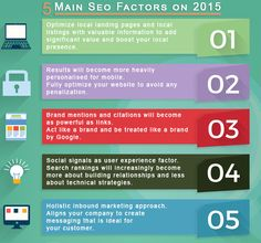 What can we expect from Google in 2015? We take a look at SEO Trends will help increase your local ranking . Plenty of algorithm changes to how local results are displayed, Having a mobile friendly website and strong social presence will helps in ranking your website on 2015. #infographic