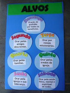 Tya Krys - Super KIDS: Organização Sala de Aula