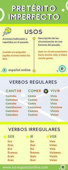 Spanish Grammar, Spanish Vocabulary, Spanish Language Learning, Teaching Spanish, Study Spanish, Spanish Lessons, How To Speak Spanish, University Guide, Spanish Worksheets