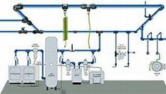 Air Compressor Line Layout - Bing Images