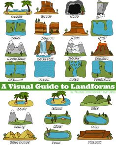 A  landforms mini-poster. Onlypassionatecuriosity.com