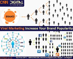 Increase your brand popularity.