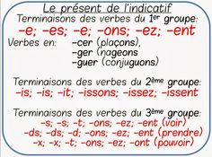 RÉVISION VERBES IRRÉGULIERS PRÉSENT INDICATIF   Français pour débutants