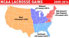 By the 2014-2015 season there will at least 516 NCAA lacrosse teams, a 63 percent jump in one decade.   I'm not sure we have ever seen this type of explosive growth in sport participation...maybe ever.  How does this relate to sports marketing???