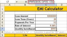 Emi Calculator  Calculate Equated Monthly Installment Emi For