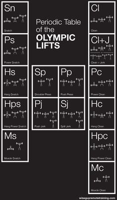7997bbe842857c Periodic Table of the Olympic Lifts Crossfit Lifts