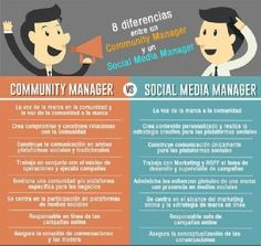 Diferencias Community Manager y Social Media Manager