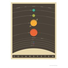 Habitat - SOLAR SYSTEM 50 x 70cm print by Jazzberry Blue.  Need a large print for over the fireplace, this is cool but I think something lighter might work better.