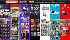 A look at Nintendo's launch titles throughout the years (1983-2017)