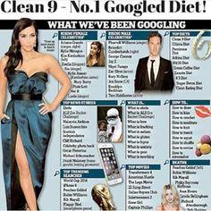 celeb forever living - Google Search
