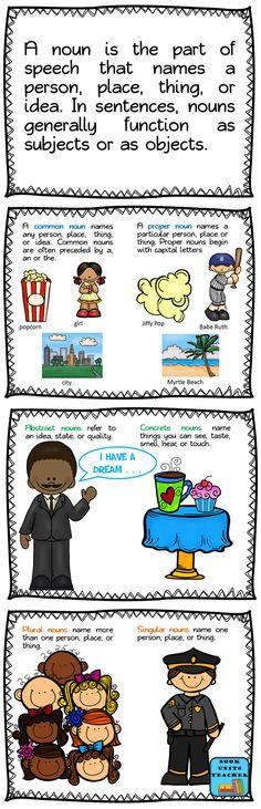 Parts of Speech ~ Nouns Free Printable Noun Posters Grammar And Punctuation, Teaching Grammar, Grammar Lessons, Teaching Aids, Teaching English, Grammar Rules, Writing Lessons, Teaching Spanish, Part Of Speech Noun