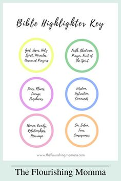 How to Get Started with a Bible Study Highlighting System Bible Study Plans, Bible Study Notebook, Bible Study Tips, Bible Study Journal, Scripture Study, Bible Verses, Prayer Scriptures, Faith Prayer, Bible Highlighting