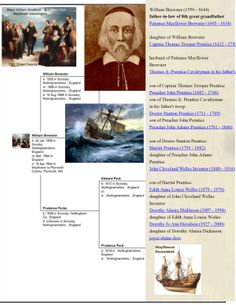 William Brewster Genealogy Chart, Family Genealogy, Royal Wedding Harry, Old Family Photos, Inca, Pilgrims, May Flowers, Meghan Markle, Ancestry