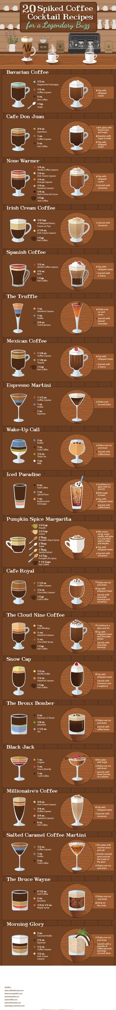 Check out this blog post for some FABULOUS Coffee Cocktails!! PERFECT for these frigid winter evenings! Be sure to share with your friends! Maybe they'll make you one! https://theshelvinshop.com/blogs/news/one-just-for-fun-coffeeandcocktails #coffeesipsandsarcasm #sipsandsarcasm #coffee #coffeelove #caffeine #gourmet #coffeelovers #considercoffee #l4l