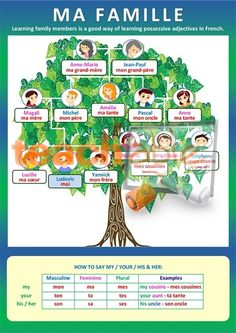 12 free downloads left! 'Ma Famille' poster. Colourful poster to illustrate family members in French as well as possessive adjectives