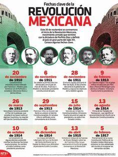 4 etapas de la revolucion mexicana yahoo dating