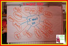I want 100 of these.  Great writing activity for your 100th day celebration!