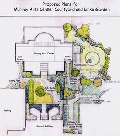 Colour plan view of a landscape design with a stepped edge lawn in the front garden and a round, amphitheatre lawn in the side garden. Landscape Design Plans, Garden Design Plans, Landscape Architecture, Architecture Plan, The Plan, How To Plan, Garden In The Woods, Side Garden, Color Plan