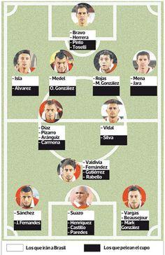 Sampaoli arma equipo con miras a Mundial de Brasil y define base de 18  jugadores fijos f7dc264db4774