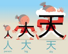 Person, Big and Sky Chinese Characters Learn Japanese Words, Japanese Phrases, Study Japanese, Japanese Kanji, Japanese Culture, Learning Japanese, Learning Italian, Japanese Language Lessons, Chinese Language