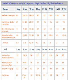 3 Ay 6 yaş arası örgü beden ölçüleri tablosu - Hobikafa.com