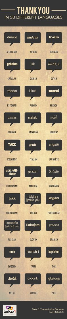 "Thank You in 30 Different Languages This shows how some things might not look the same or even sound similar across different languages but are still expressed. ""Thank you"" is a universal concept, it is important to people to be able to express gratitude. So, languages (cultures) have evolved to include words with the agreed upon meaning to express the concept."
