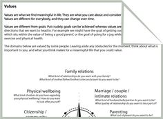 Values Worksheet