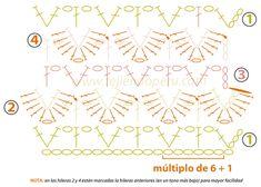 Galería de puntos fantasía 2 - Tejiendo Perú Crochet Birds, Crochet Bear, Crochet Animals, Crochet Flowers, Free Crochet, Crochet Crocodile Stitch, Crochet Granny Square Afghan, Granny Squares, African Flowers