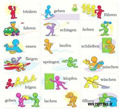 Basic verbs with illustrations. Learn German, Learn French, Learn English, German Grammar, German Words, German Resources, Deutsch Language, Educational Software, German English