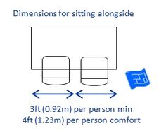 Minimum Dining Table Dimensions Required For 6 Peoplei Intend To Glamorous Size Of A Dining Room Design Decoration