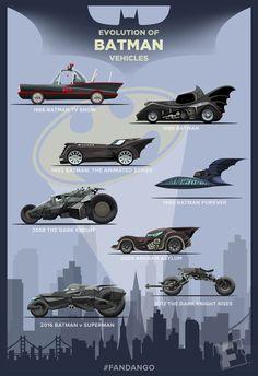 Batman's garage