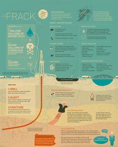 recipe for frack