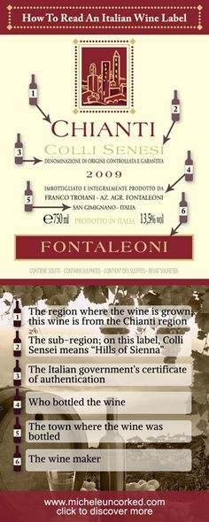 Tips on how to read an Italian wine label