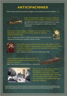Hasta el 30 de abril de 2016, en el vestíbulo de la Escuela Politécnica Superior (Huesca)  Jules Verne, pasión por la ciencia se enmarca dentro de las actividades del ciclo Julio Verne: Tres semanas en Huesca organizado por el Grupo de Investigación T3 Axel (Textos-Territorios-Tecnologías: Análisis cruzados entre lenguajes.