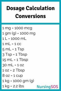 Dosage measurement calculations