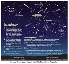 Tips for observing Perseid meteors;  used to love August summer nights, watching 'falling stars'....
