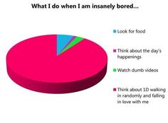 another accurate pie chart.... who would have thought? haha
