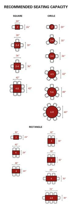 1000 Ideas About Seating Capacity On Pinterest Area Rug Sizes