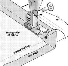 Stitching the Hems - Sewing Mitered Corners