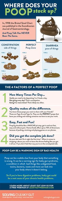 Where does your poop stack up? http://stores.ebay.com/nutritionalwellnessstore