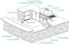 Outdoor kitchen designs plans