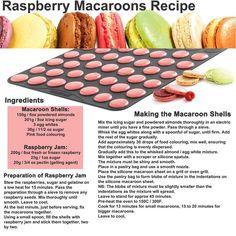 Raspberry macaron recipe