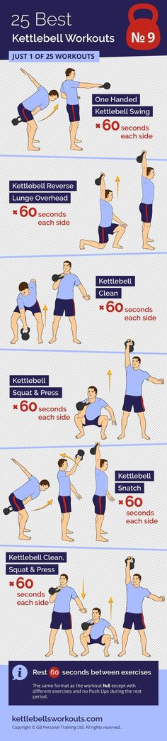 A kettlebell circuit based workout that uses 5 different exercises. Perform each exercise for 20 reps each, Kettlebell Snatches and Kettlebell Lunges are 20 reps each side. Next repeat the kettlebell circuit for 15 reps, then 10 reps and finally 5 reps. Circuit Kettlebell, Kettlebell Class, Kettlebell Workout Routines, Kettlebell Workouts For Women, Kettlebell Challenge, Kettlebell Swings, Circuit Workouts, Hiit, Kettlebell Deadlift