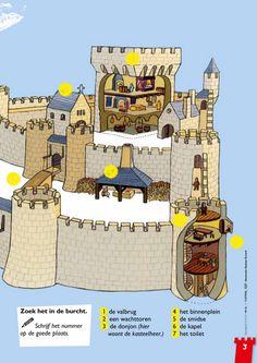 wie woont er in de burcht 2 Martin Luther, Medieval Castle, Middle Ages, Knight, Kindergarten, Homeschool, Kids, Activities, School
