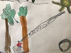 """Jacqueline Whelan on Twitter: """"More special outdoor places to explore @SpiritRPPS @ocdsb The zip line trees, the sit spot rocks (feel the sun's rays) and the field house. Thanks @OCDSBoec for helping Sit Spots, Scientific Journal, Rocks, Trees, Thankful, Explore, Zip, Twitter, Places"""